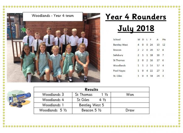 Rounders Year 4 July 2018-page-001